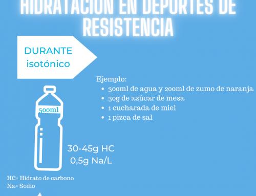 Hidratación durante los entrenamientos, bebidas isotónicas